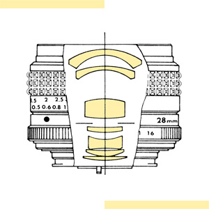 Minolta 28mm f28 MC-X