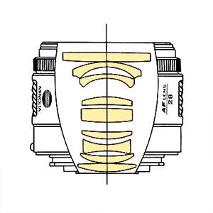 Minolta AF 28mm f2 qs