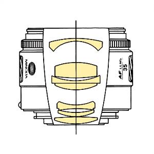 Minolta AF 35mm f2 qs