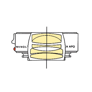 Minolta AF Converter 14x APO qs
